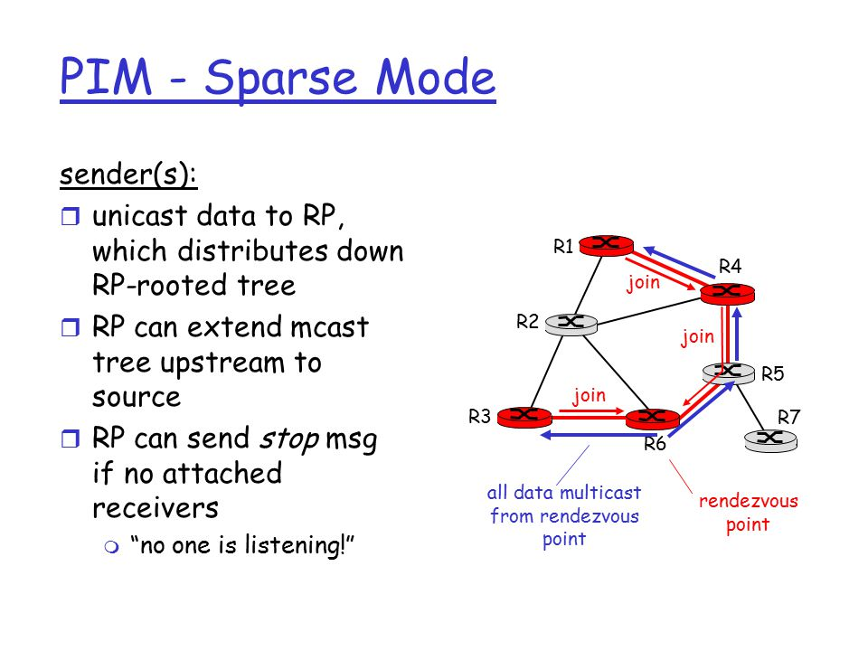 Network Layer4-24 Chapter 4: summary r 4.