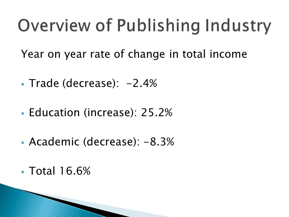  E-book market to continue to grow  Publishing industry expected to contract for some time due to:  policy/legislative changes – e.g.