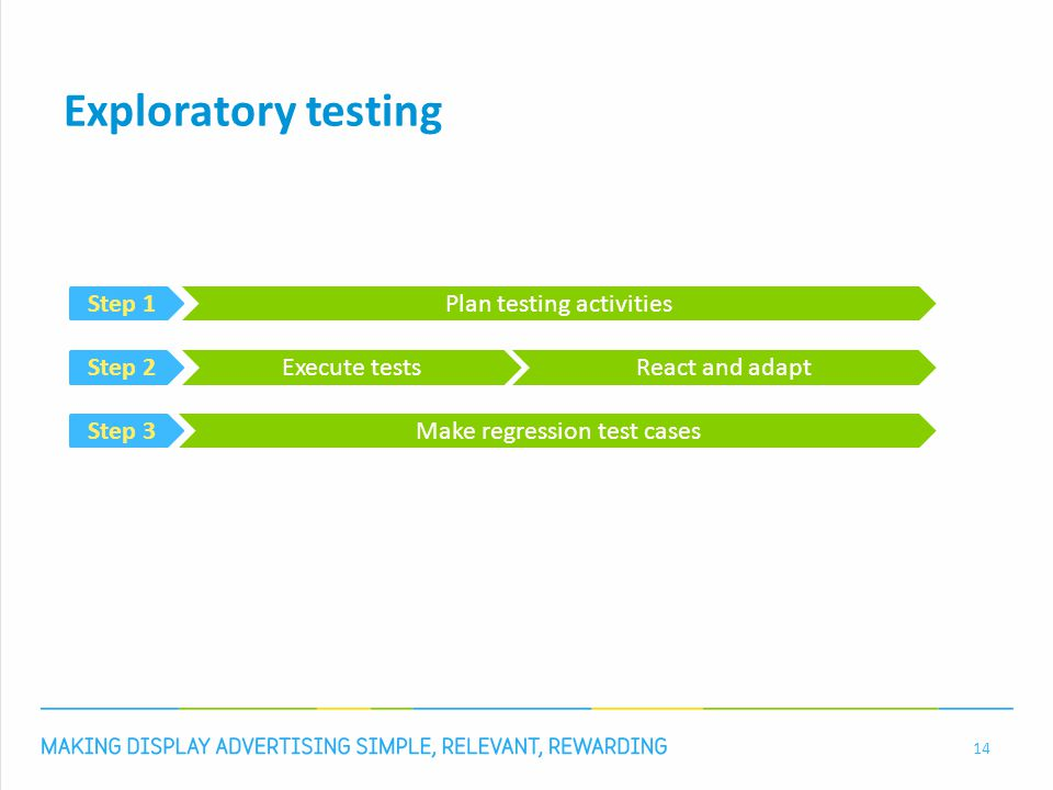 The Must's 15 M1Automate regression M2Use traditional practices if needed M3Exploratory testing – main way of manual testing M4Test as a team M5Risk / priority based testing M6Code review / pair programming M7Continuous integration