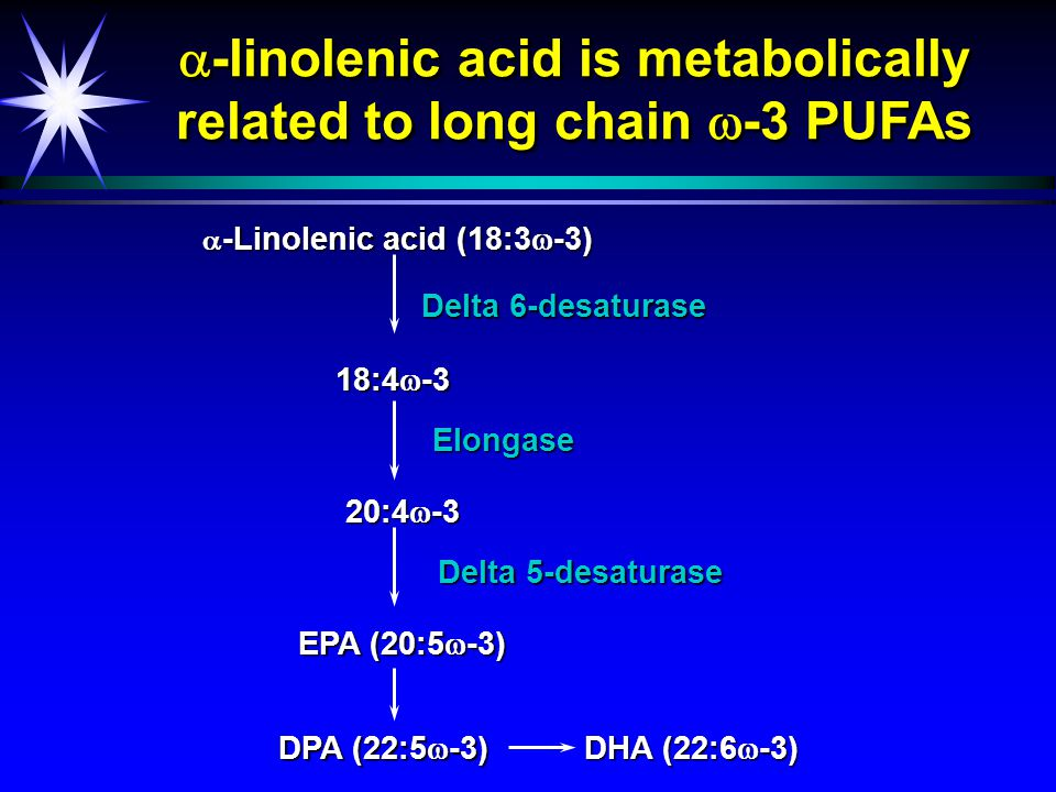  -Linolenic acid EPA DHA This pathway does not work very well in humans