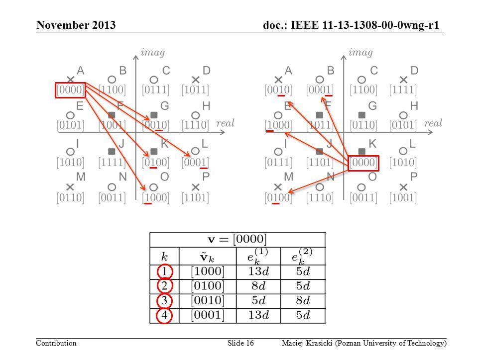 doc.: IEEE 11-13-1308-00-0wng-r1 Contribution November 2013 Maciej Krasicki (Poznan University of Technology)Slide 17
