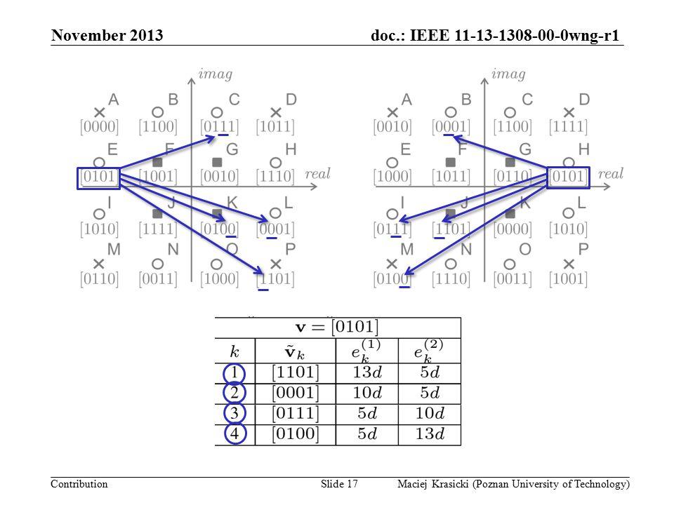 doc.: IEEE 11-13-1308-00-0wng-r1 Contribution EXIT chart analysis 18Maciej Krasicki (Poznan University of Technology)