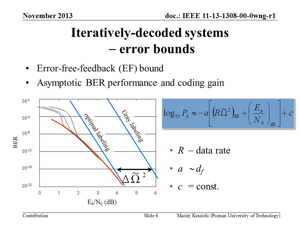 doc.: IEEE 11-13-1308-00-0wng-r1 Contribution Asymptotic coding gain in BI-STCM-ID November 2013 Maciej Krasicki (Poznan University of Technology)Slide 7  (1110)  (0100)  (1000)  (1100)  (1101)