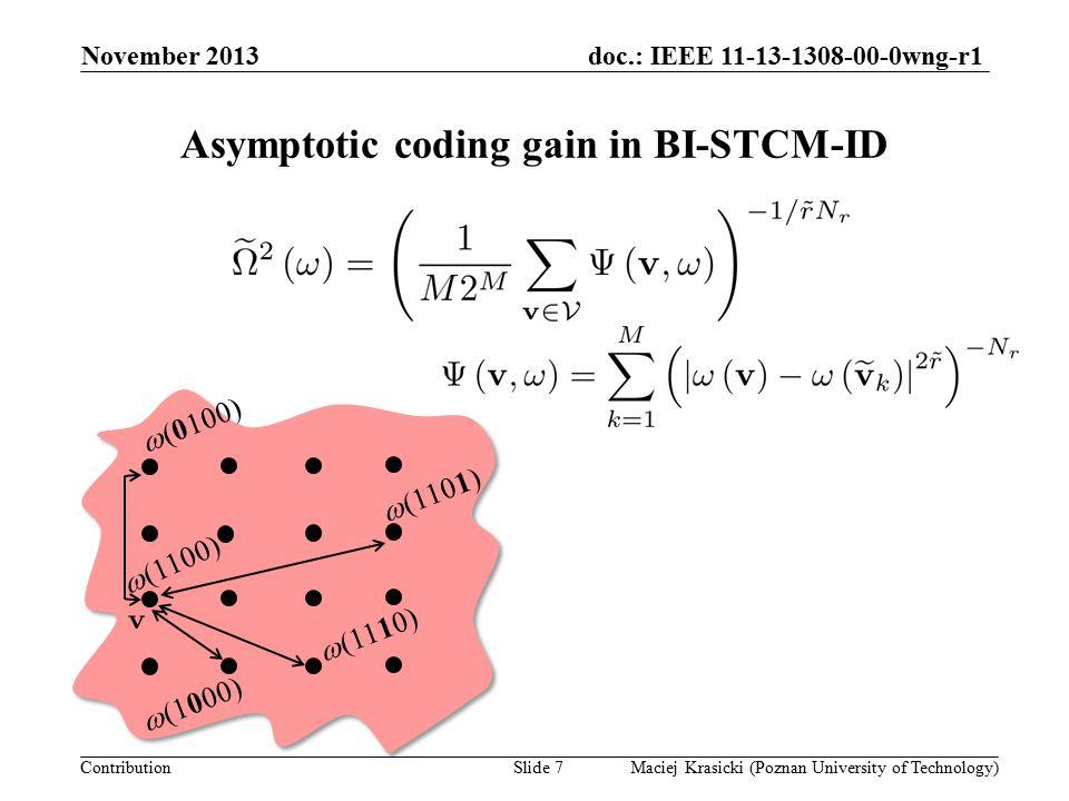 doc.: IEEE 11-13-1308-00-0wng-r1 Contribution Labeling diversity November 2013 Maciej Krasicki (Poznan University of Technology)Slide 8  (1) (0000)  (1) (0010)  (1) (0000)  (1) (0010)  (2) (0000)  (2) (0010) Antenna #1 Antenna #2
