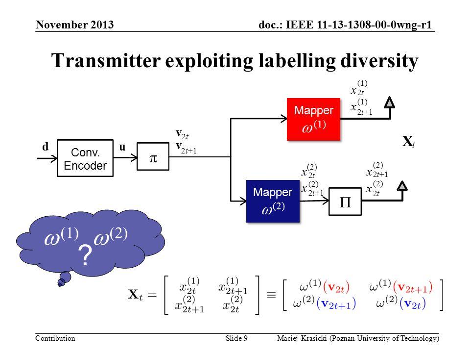 doc.: IEEE 11-13-1308-00-0wng-r1 Contribution Transmitter exploiting labeling diversity November 2013 Maciej Krasicki (Poznan University of Technology)Slide 10  (1)  (2) .