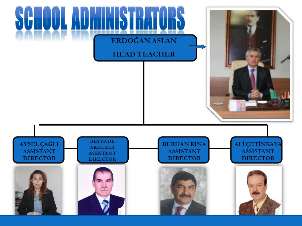 There are 56 teachers, 10 employees, 1 secretary in our school 10