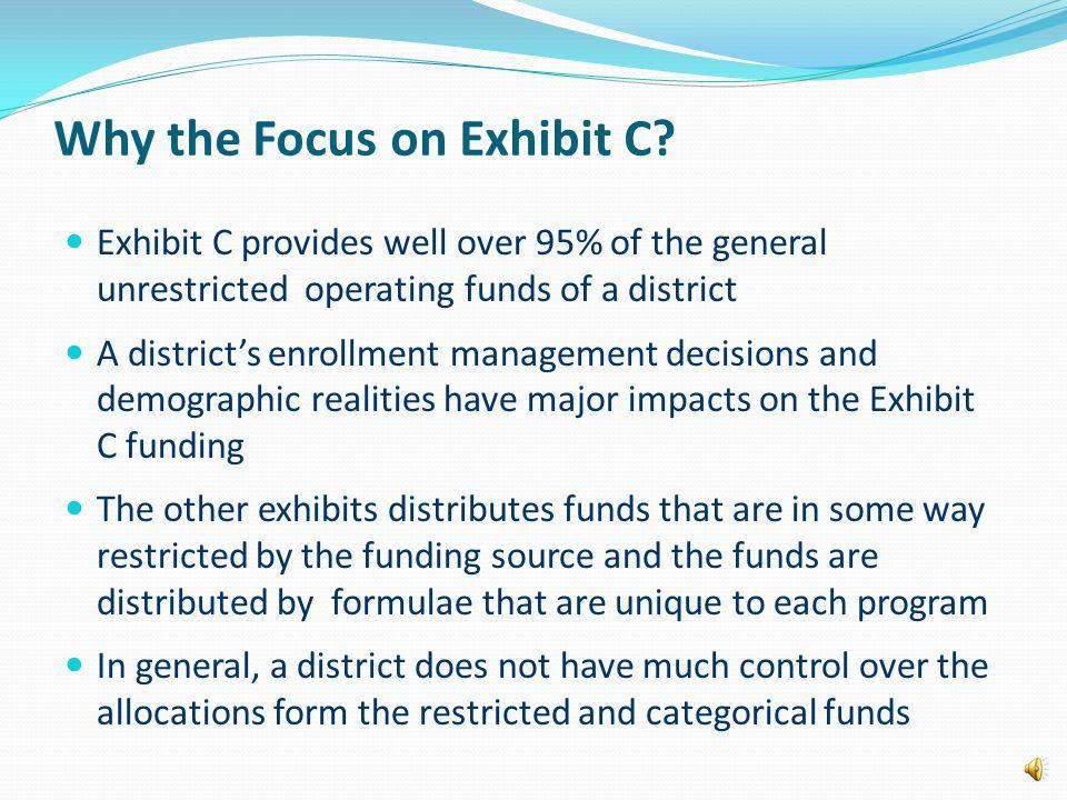 Why the Focus on Exhibit C.