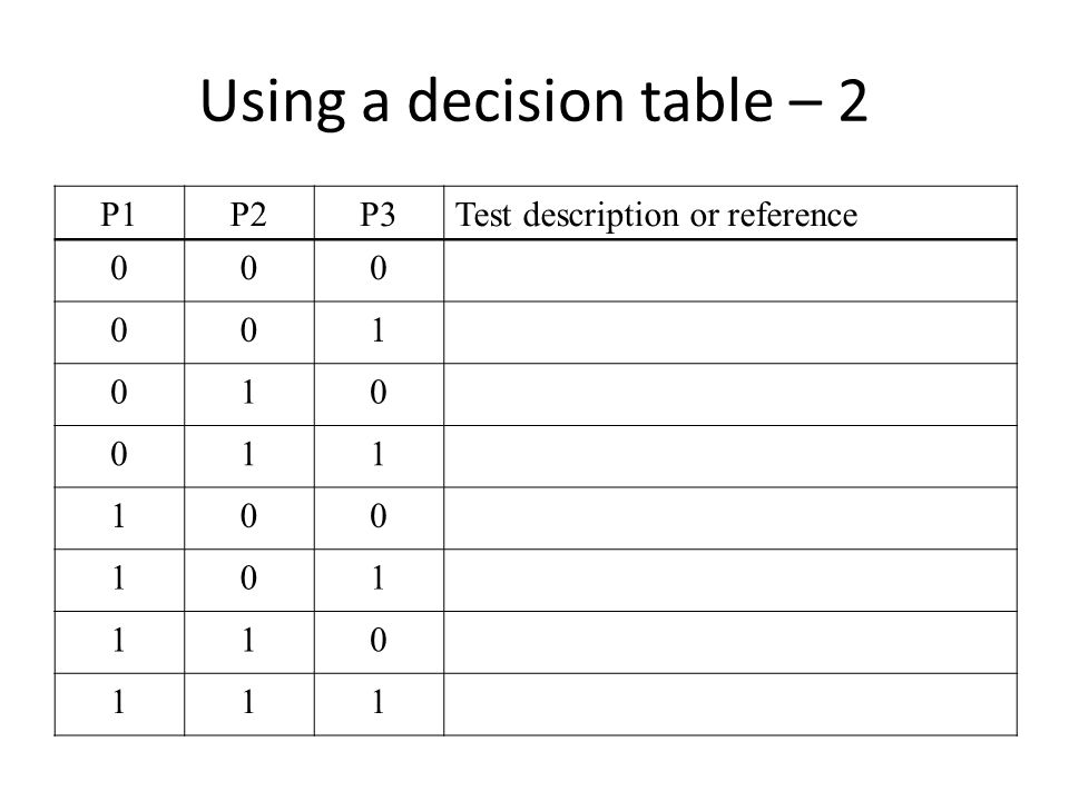 Using a decision table – 3 Three things to remember: The approach as it is presented here is only practical for Situations where we have binary decisions.