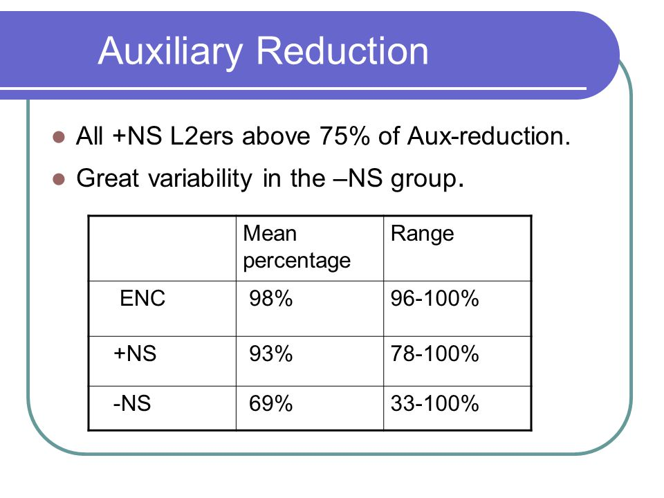 Germanic NS & Aux-reduction. Individual Analysis.