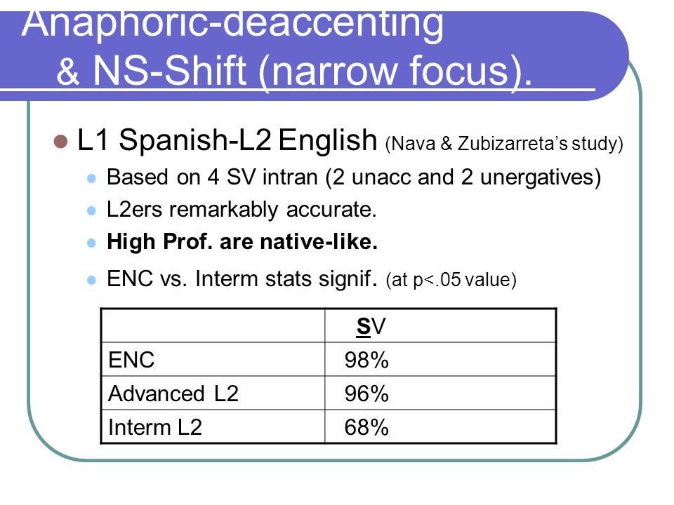 Summary & Conclusion.A-deacc is acquired earlier than Germanic NSR (i.e.