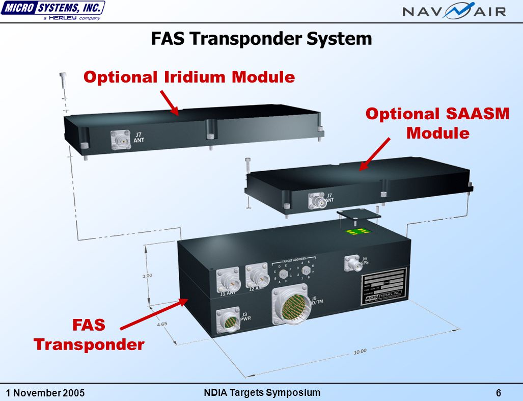 1 November 20057 NDIA Targets Symposium FAS can operate independently of any range or can be integrated with other range systems, such as GRDCS.