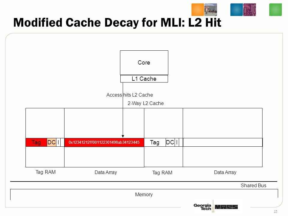 16 Hybrid Virtual Exclusion Observation: –Cache decay starts decaying when L1 has high locality Hybrid Virtual Execution does –Virtual Execution when L1 has high locality –Start decaying after L1 eviction
