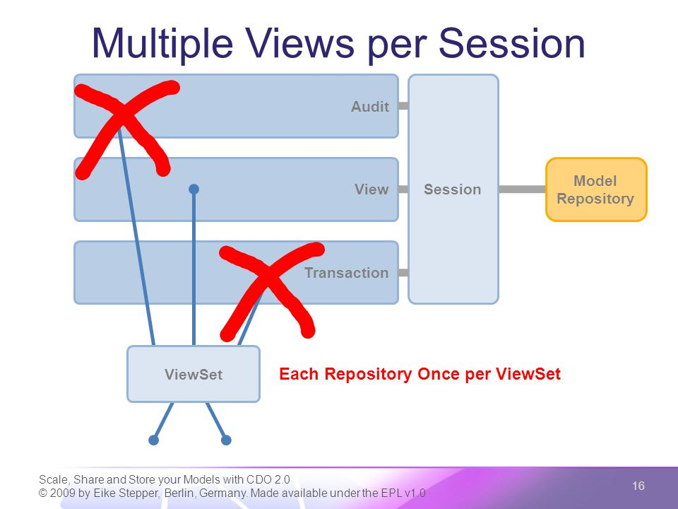 View Scalability through Revisions Scale, Share and Store your Models with CDO 2.0 © 2009 by Eike Stepper, Berlin, Germany.