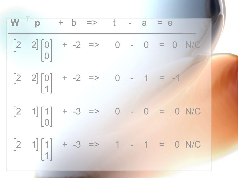 W p + b => t - a = e 2 1 0 + -3 => 0 - 0 = 0 N/C 0 2 1 0 + -3 => 0 - 0 = 0 N/C 1 Done .