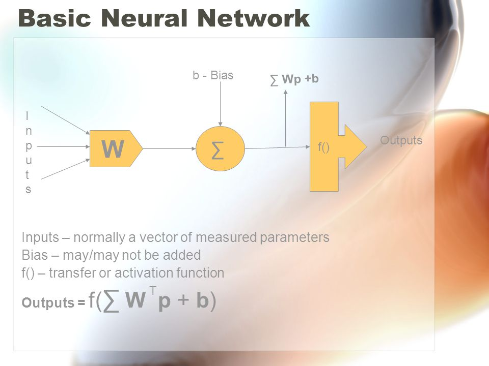 Activation Functions Source: Supervised Neural Network Introduction CISC 873.