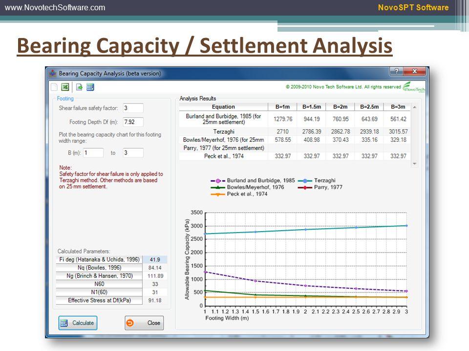 www.NovotechSoftware.comNovoSPT Software Wildcat Penetrometer Module