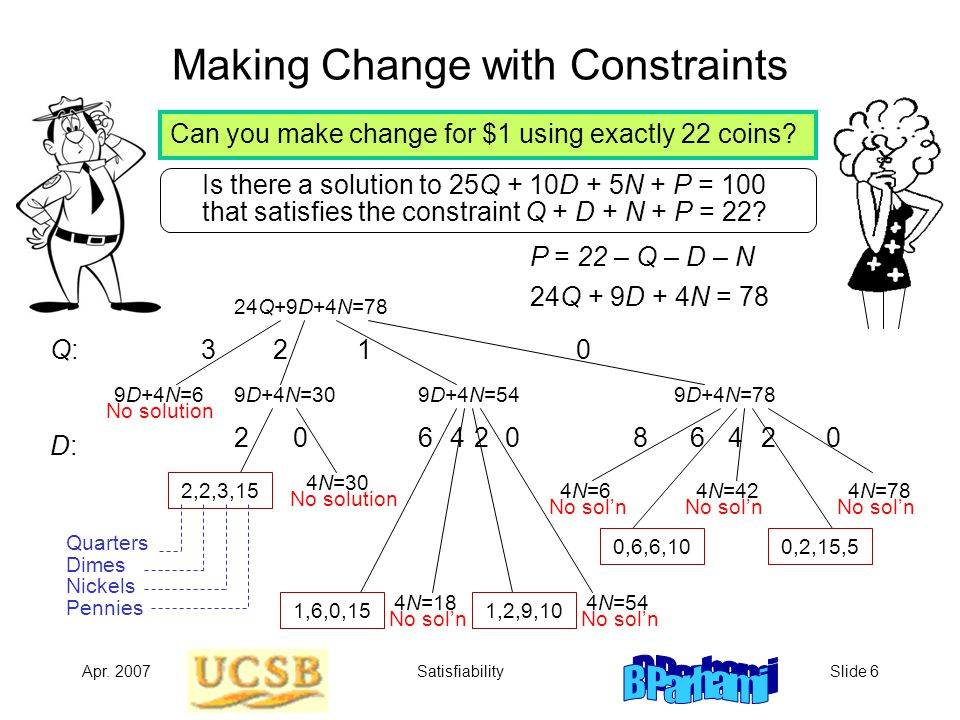 Apr.2007SatisfiabilitySlide 7 What Is (Boolean) Satisfiability.