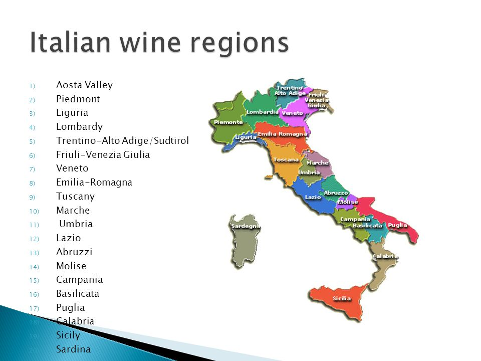  Anno – vintage  Amabile – medium sweet  Azienda – estate  Bianco – white  Cantina – winery  Dolce – sweet  Grappa – strong Italian brandy  Naturale – a sparkling wine  Produttore – producer  Rossa – red  Rosato – rose  Secco – dry  Spumante- sparkling  Vino – wine  Vigna- vineyard
