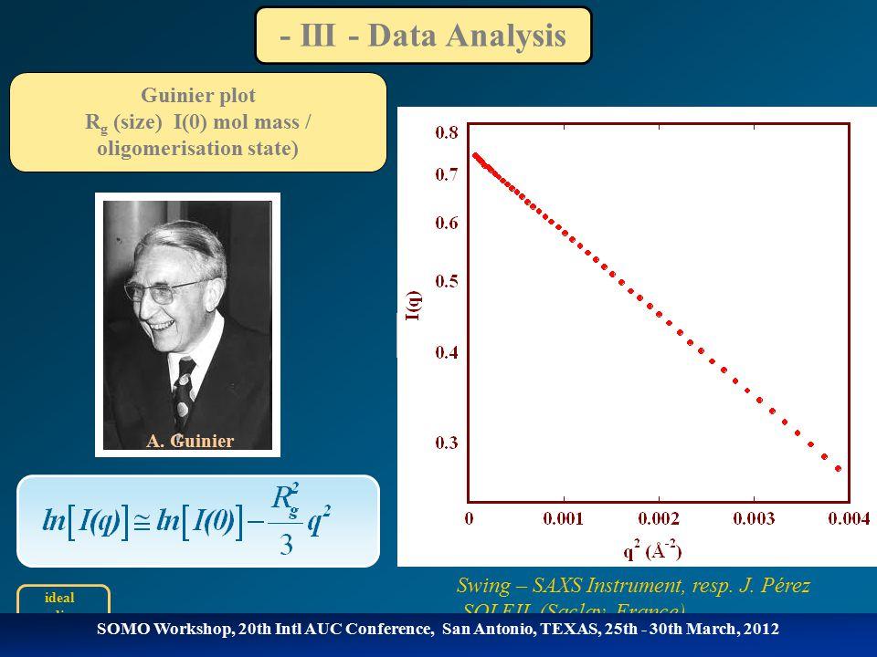 qR g =1.2 Swing – SAXS Instrument, resp.J.