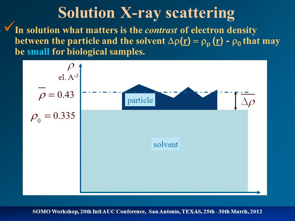 X-ray scattering power of a protein solution A 1 mg/ml solution of a globular protein 15kDa molecular mass such as lysozyme or myoglobin will scatter in the order of from H.B.