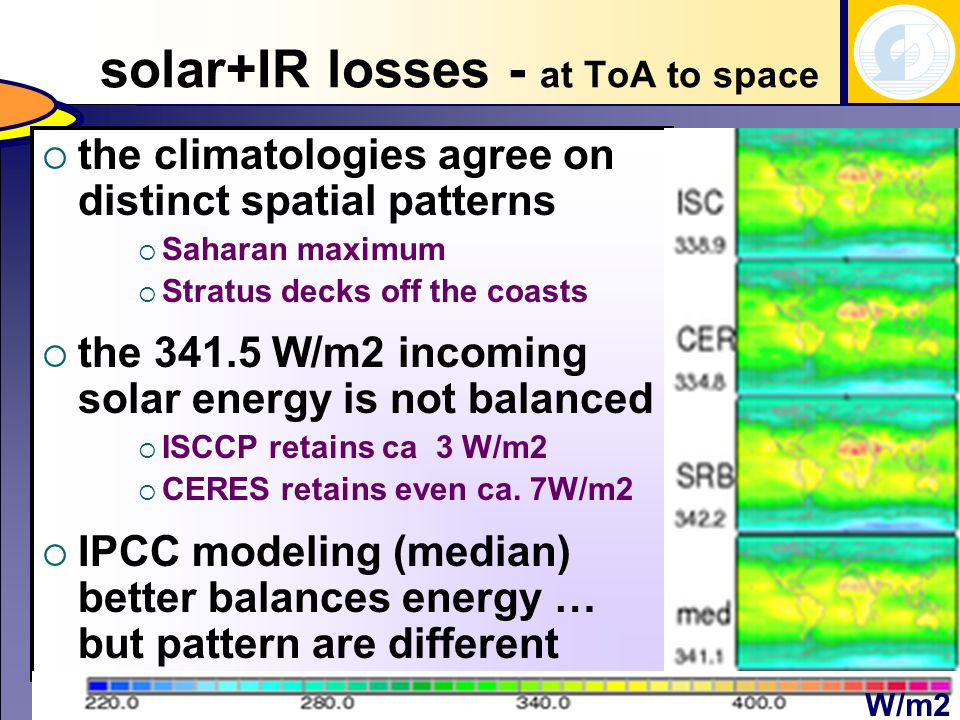 solar and IR losses to spacesolar+IR ToA losses – all data W/m2