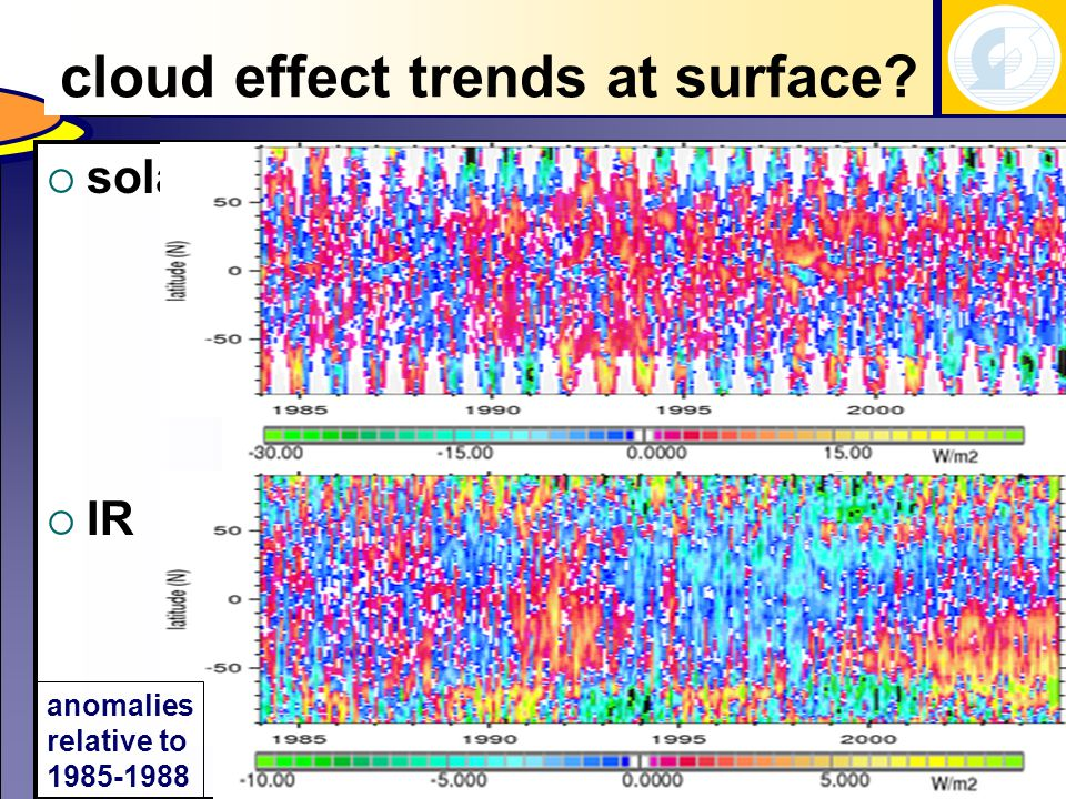 cloud effect trends at TOA ?  solar  IR anomalies relative to 1985-1988