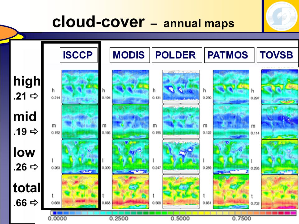 high mid low total TOVSHIRSMODISPOLDERPATMOS  cloud-cover – diff to ISCCP