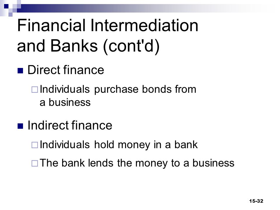Figure 15-4 The Process of Financial Intermediation 15-33