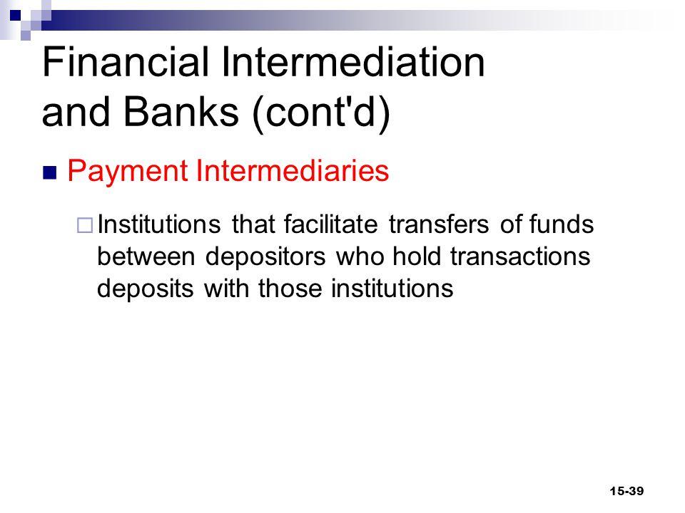 Figure 15-5 How a Debit-Card Transaction Clears 15-40