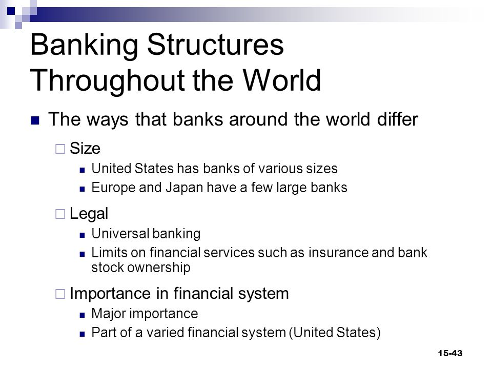 Banking Structures Throughout the World (cont d) Universal Banking  An environment in which banks face few or no restrictions on their powers to offer a full range of financial services and to own shares of stock in corporations World Index Fund  A portfolio of bonds issued in various nations whose individual yields generally move in offsetting directions, thereby reducing the overall risk of losses 15-44