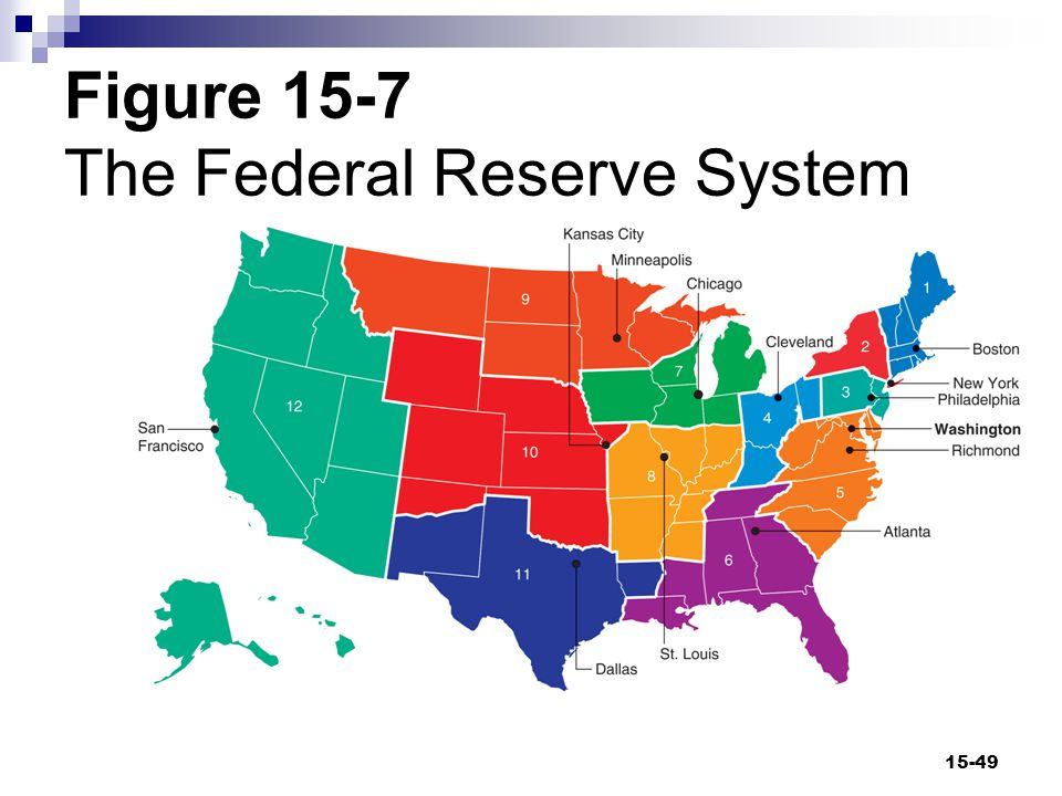 The Federal Reserve System (cont d) Depository institutions  7,500 commercial banks  1,300 savings and loans  11,000 credit unions All may purchase Fed services 15-50