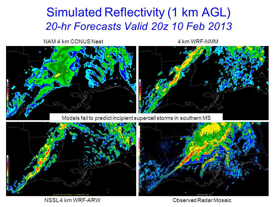 Simulated Reflectivity (1 km AGL) 21-hr Forecasts Valid 21z 10 Feb 2013 NAM 4 km CONUS Nest 4 km WRF-NMM NSSL 4 km WRF-ARW Observed Radar Mosaic Tornadic supercells are imminent over southeast MS where models have few storms