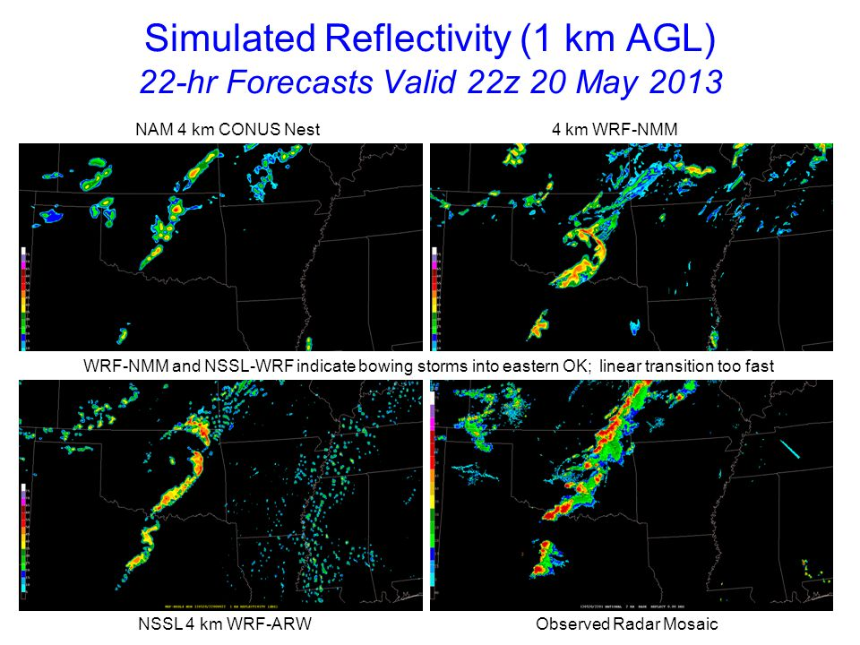 Simulated Reflectivity (1 km AGL) 23-hr Forecasts Valid 23z 20 May 2013 NAM 4 km CONUS Nest 4 km WRF-NMM NSSL 4 km WRF-ARW Observed Radar Mosaic NSSL-WRF has best overall location/intensity; NAM4 slowest with eastward movement in OK