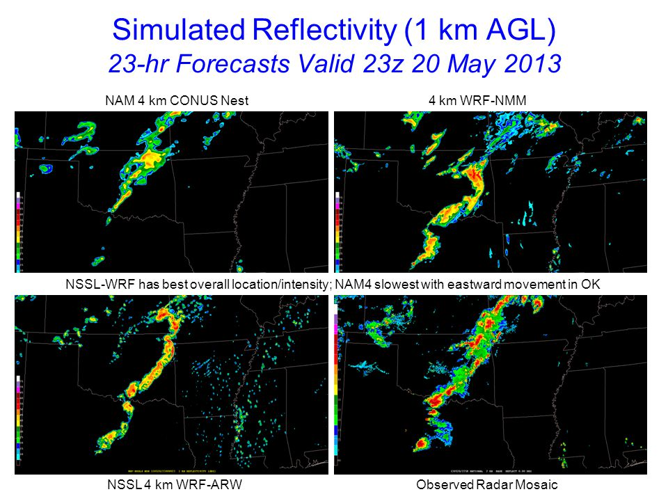 Simulated Reflectivity (1 km AGL) 24-hr Forecasts Valid 00z 21 May 2013 NAM 4 km CONUS Nest 4 km WRF-NMM NSSL 4 km WRF-ARW Observed Radar Mosaic Overall, all models provided useful guidance indicating strong/severe storms developing during afternoon