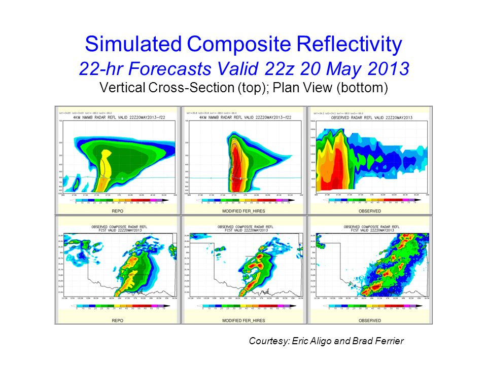 Objective Verification of CAM Reflectivity Forecasts Spatial Neighborhood Method Applied to Real-Time Model Forecasts