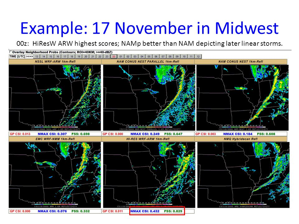 Reflectivity Summary Statistics 13z Nov 17 - 12z Nov 18, 2013: Midwest Region Stats for 40-km Neighborhood Relatively high CSI/POD scores on this day with strongly forced scenario.