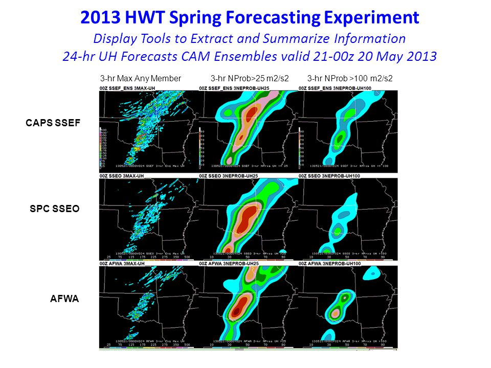 2013 HWT Spring Forecasting Experiment Display Tools to Extract and Summarize Information 12-hr UH Forecasts CAM Ensembles valid 21-00z 20 May 2013 3-hr Max Any Member 3-hr NProb>25 m2/s2 3-hr NProb >100 m2/s2 CAPS SSEF SPC SSEO AFWA
