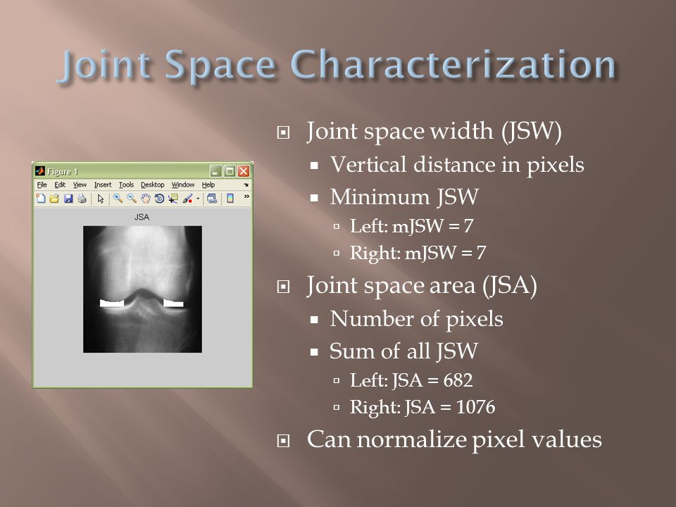  Successes  Upper, lower, inner, and outer bounds identified  More shading on lateral sides of joint  Adjusting threshold for vertical neighbor difference  Summing algorithm for Joint Space characterization  Difficulties  Slanted alignment of images  Background noise unfiltered  Dimensions vary  Manual zooming-in is labor intensive