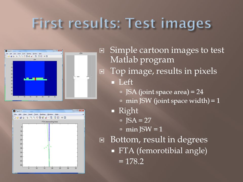 Top, joint space in pixels  Left  JSA = 462  min JSW = 6  Right  JSA = 154  min JSW = 7  Bottom, angle in degrees  FTA = 173.7  Test images show that Matlab program works on idealized images