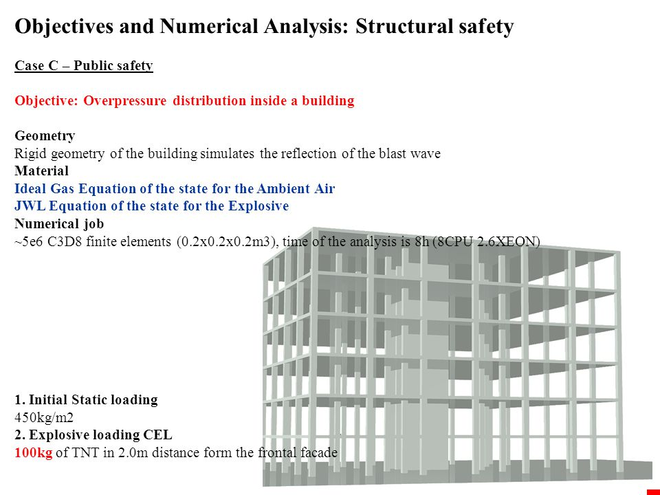Objectives and Numerical Analysis: Structural safety Case C – Public safety The blast wave reflection from the rigid body