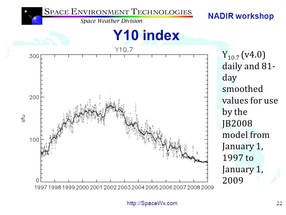 NADIR workshop 23 http://SpaceWx.com Comparison between indices F 10.7, S 10.7, M 10.7, Y 10.7 (v4.0) monthly minimum, mean, and maximum values for use by the JB2008 model from January 1, 1997 to January 1, 2009