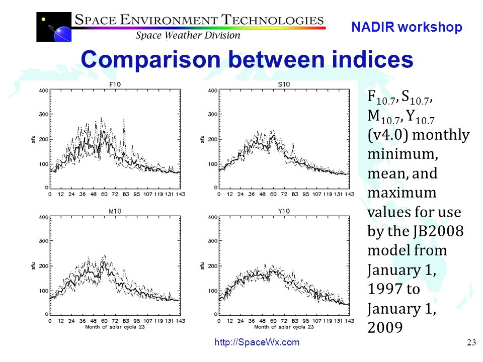 NADIR workshop 24 http://SpaceWx.com a p index The a p index reports the amplitude of planetary geomagnetic activity for a given day (Mayaud, 1980); the official a p values are calculated at the GeoForschungsZentrum Potsdam Adolf-Schmidt-Observatory for Geomagnetism in Germany It is translated from the K p index, which is derived from geomagnetic field measurements made at several locations around the world The daily A p is obtained by averaging the eight 3-hour values of a p for each day.