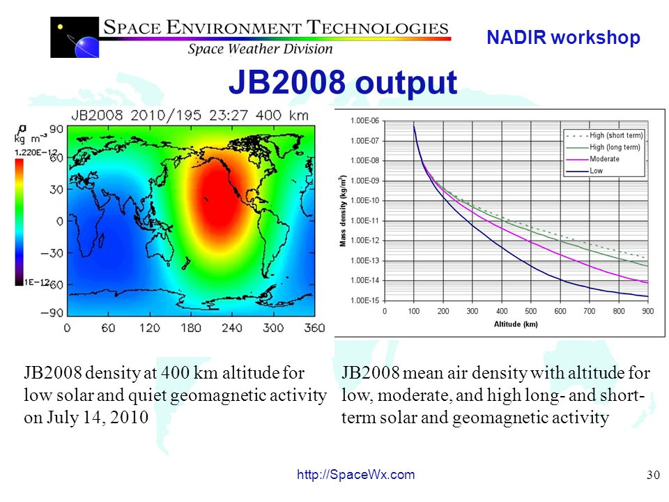 NADIR workshop 31 http://SpaceWx.com JB2008 Operations Recommendations JB2008: solar irradiance surrogates for redundancy stream (atmospheric drag) o S10 index (26-34 nm EUV calibrated to SOHO SEM dataset) (F2-region ionosphere, >180 km thermosphere) o M10 proxy (160 nm AIA irradiance or Mg II index) (E- region ionosphere, 100-120 km thermosphere) o Y10 index (XRS L index is the 0.1-0.8 nm modeled X- ray; Lyman-a) (D-region ionosphere, 80-90 km mesosphere) o F10 proxy (E10 index of 1-105 nm integrated flux) (residual ionosphere and thermosphere) o time granularity (1-hour), cadence (1-hour)