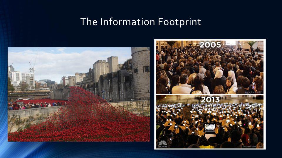 Rapid Change - Digital Footprint 20/11/2014 – IDC - http://www.emc.com/leadership/programs/digital-universe.htm What does your digital footprint look like.