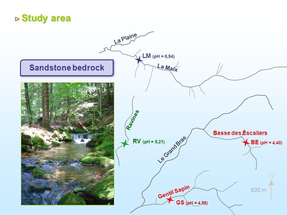 500 m Le Grand Clos Le Rouge-Rupt Tihay Wassongoutte Longfoigneux TH (pH = 6,64) LF (pH = 5,47) WS (pH = 5,11) Granitic bedrock GC (pH = 5,95) Study area Study area