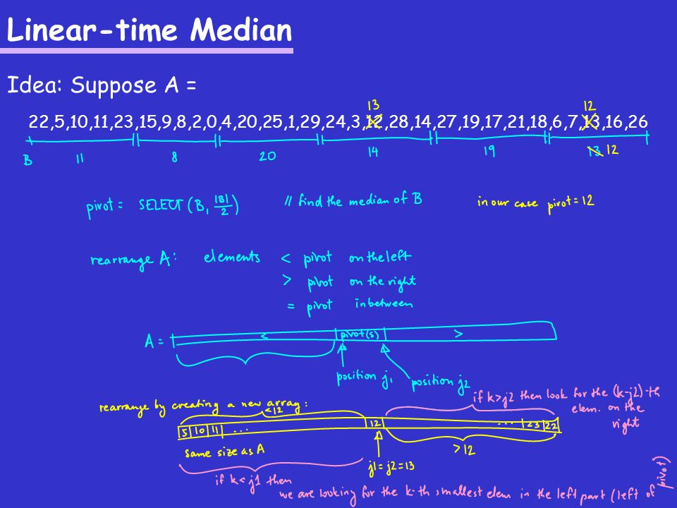 Linear-time Median SELECT (A, k) 1.split A into n/5 groups of five elements 2.