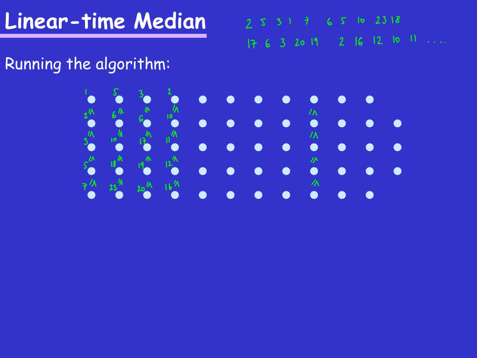 Linear-time Median Rearrange columns so that medianB in the middle. Recurrence: Running the algorithm: