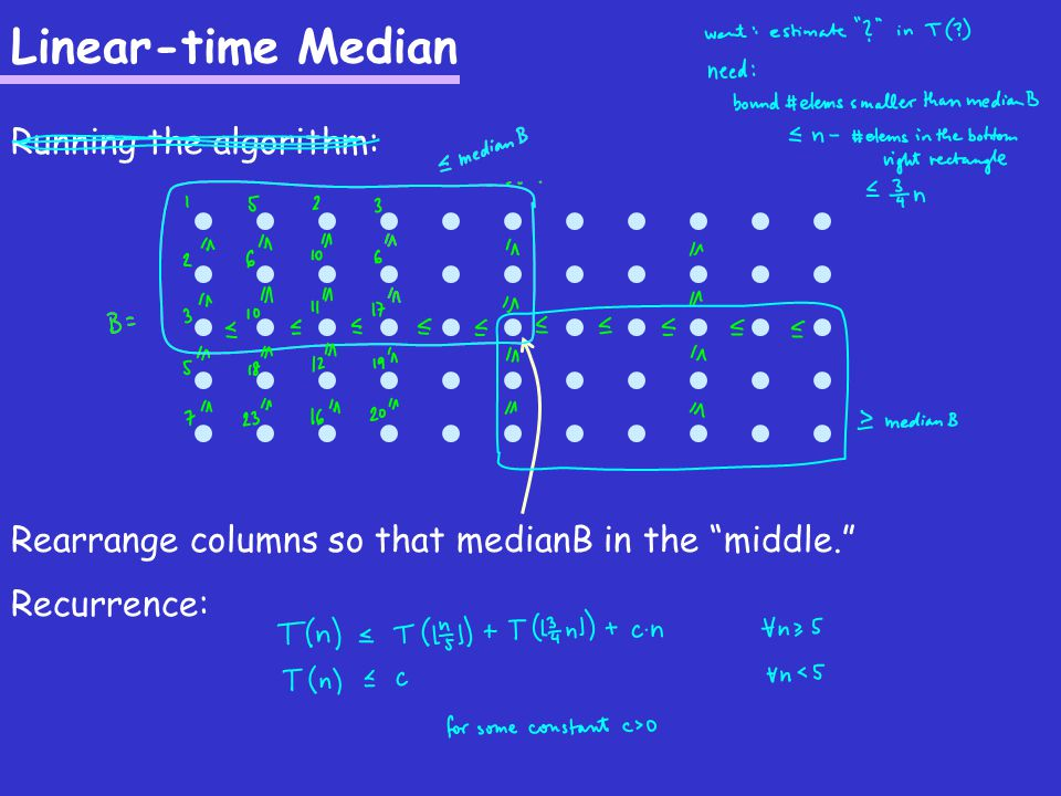 Linear-time Median Recurrence:T(n) < T(n/5) + T(3n/4) + cn T(n) < c if n > 5 if n < 6 Claim: There exists a constant d such that T(n) < dn.