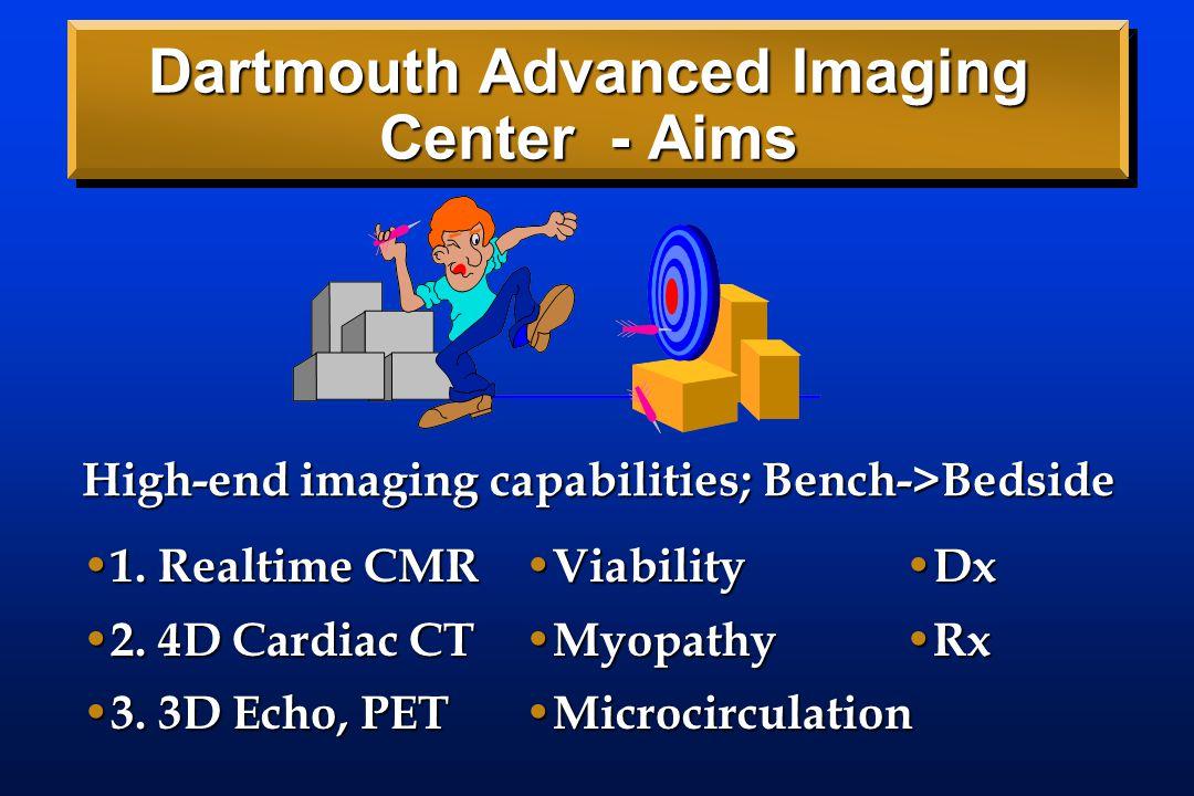 Equipment MREcho CT