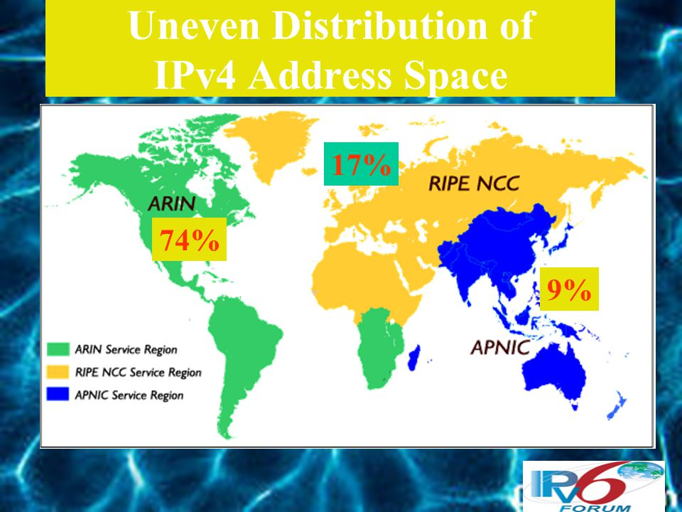 Uneven Distribution of IPv4 Address Space 74% 17% 9%